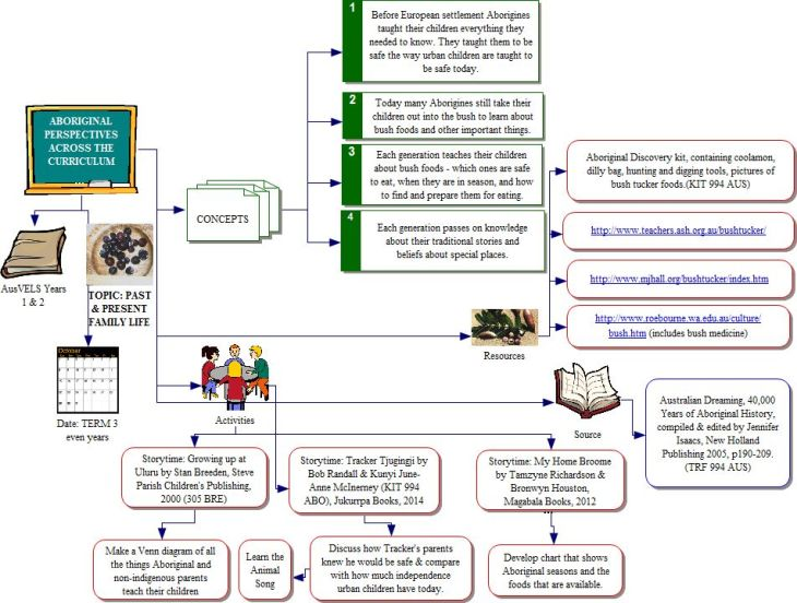 dissertation help data analysis